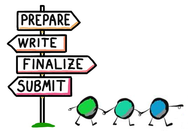 Illustration of the process with roadsigns saying prepare, write, finalize and submit